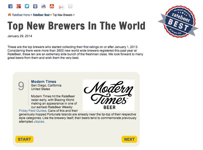 Top New Brewers